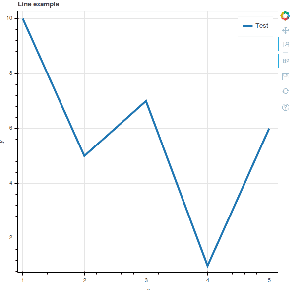 Python: Visualization with Bokeh