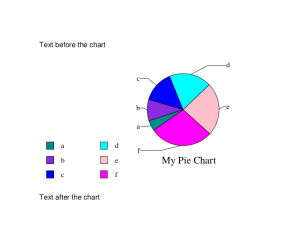 ReportLab: Adding a Chart to a PDF with Python - The Mouse