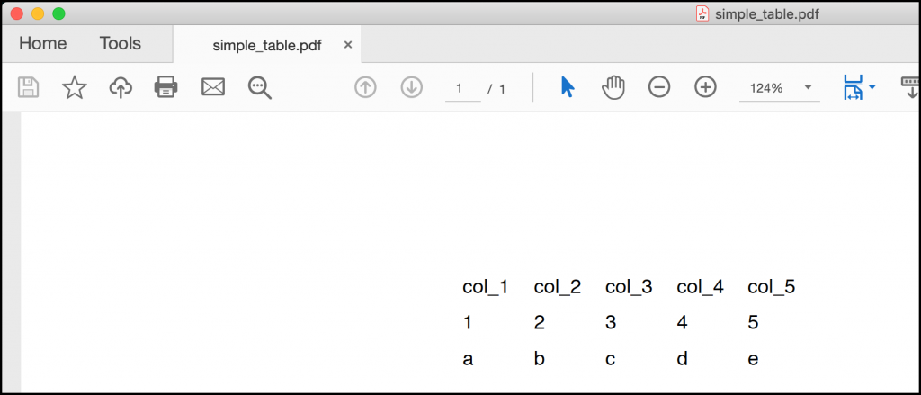Creating a Simpe Table in ReportLab